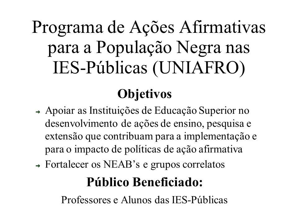 Programa de Ações Afirmativas para a População Negra nas IES-Públicas (UNIAFRO) Objetivos Apoiar as Instituições de Educação Superior no desenvolvimen