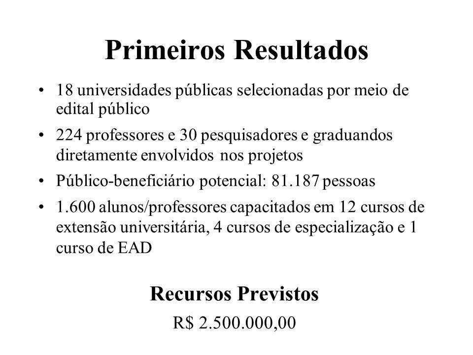 Primeiros Resultados 18 universidades públicas selecionadas por meio de edital público 224 professores e 30 pesquisadores e graduandos diretamente env