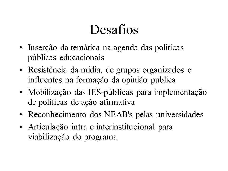 Desafios Inserção da temática na agenda das políticas públicas educacionais Resistência da mídia, de grupos organizados e influentes na formação da op