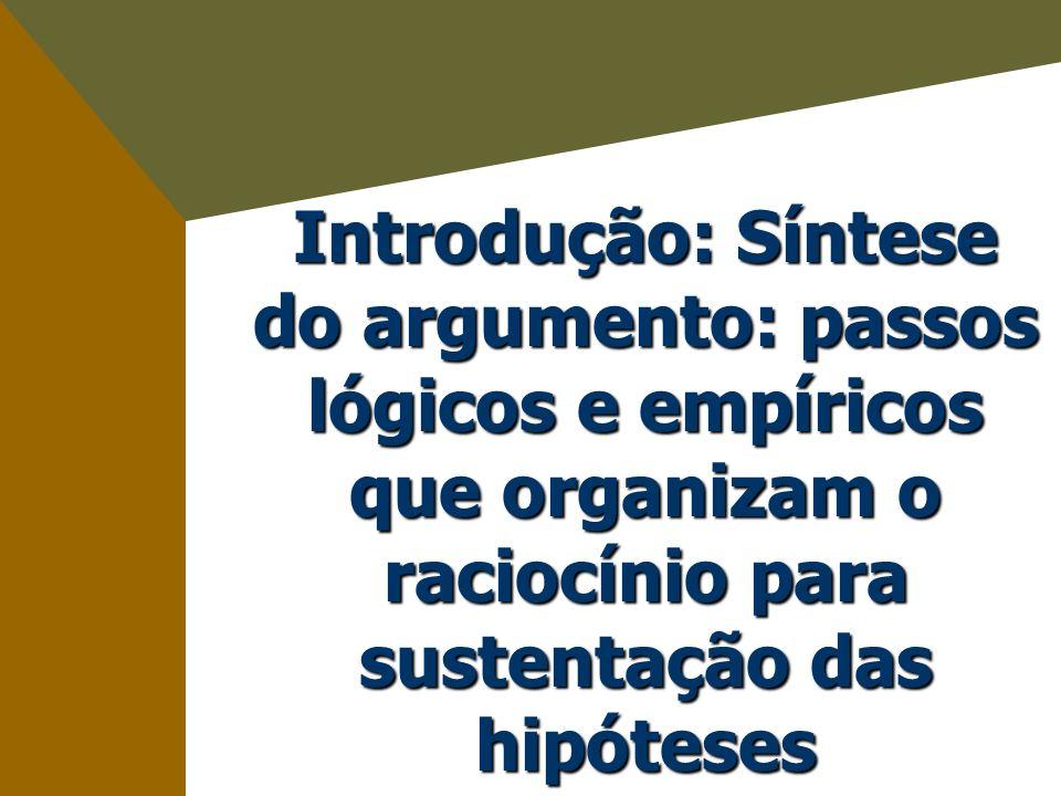 Introdução: Síntese do argumento: passos lógicos e empíricos que organizam o raciocínio para sustentação das hipóteses