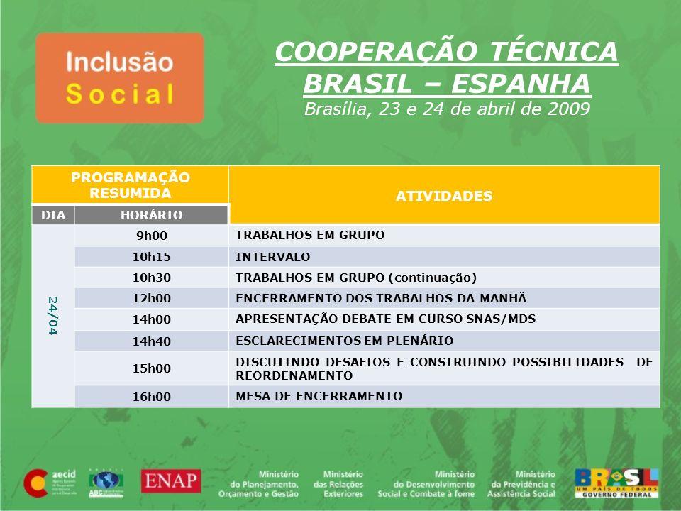 COOPERAÇÃO TÉCNICA BRASIL – ESPANHA Brasília, 23 e 24 de abril de 2009 PROGRAMAÇÃO RESUMIDA ATIVIDADES DIAHORÁRIO 24/04 9h00 TRABALHOS EM GRUPO 10h15I