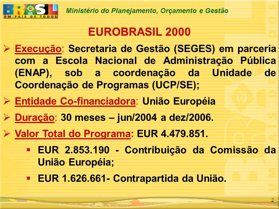 Ministério do Planejamento, Orçamento e Gestão 2 EUROBRASIL 2000 Execução: Secretaria de Gestão (SEGES) em parceria com a Escola Nacional de Administração Pública (ENAP), sob a coordenação da Unidade de Coordenação de Programas (UCP/SE); Entidade Co-financiadora: União Européia Duração: 30 meses – jun/2004 a dez/2006.