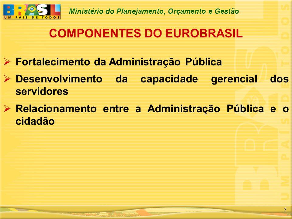 Ministério do Planejamento, Orçamento e Gestão 5 COMPONENTES DO EUROBRASIL Fortalecimento da Administração Pública Desenvolvimento da capacidade gerencial dos servidores Relacionamento entre a Administração Pública e o cidadão
