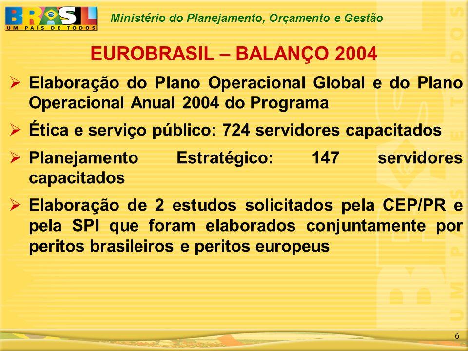Ministério do Planejamento, Orçamento e Gestão 6 EUROBRASIL – BALANÇO 2004 Elaboração do Plano Operacional Global e do Plano Operacional Anual 2004 do Programa Ética e serviço público: 724 servidores capacitados Planejamento Estratégico: 147 servidores capacitados Elaboração de 2 estudos solicitados pela CEP/PR e pela SPI que foram elaborados conjuntamente por peritos brasileiros e peritos europeus