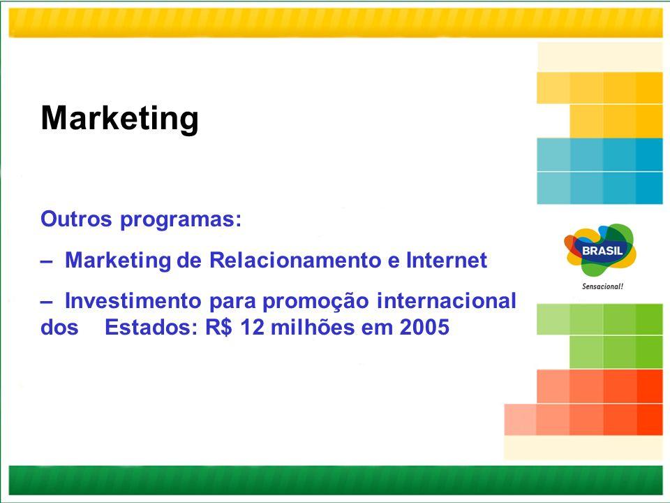 Marketing Outros programas: – Marketing de Relacionamento e Internet – Investimento para promoção internacional dos Estados: R$ 12 milhões em 2005