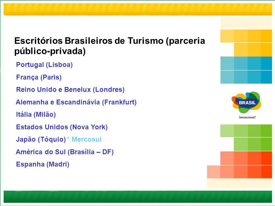 Escritórios Brasileiros de Turismo (parceria público-privada) Portugal (Lisboa) França (Paris) Reino Unido e Benelux (Londres) Alemanha e Escandinávia