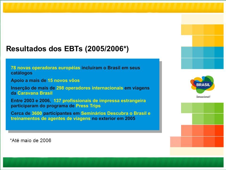 Resultados dos EBTs (2005/2006*) *Até maio de 2006