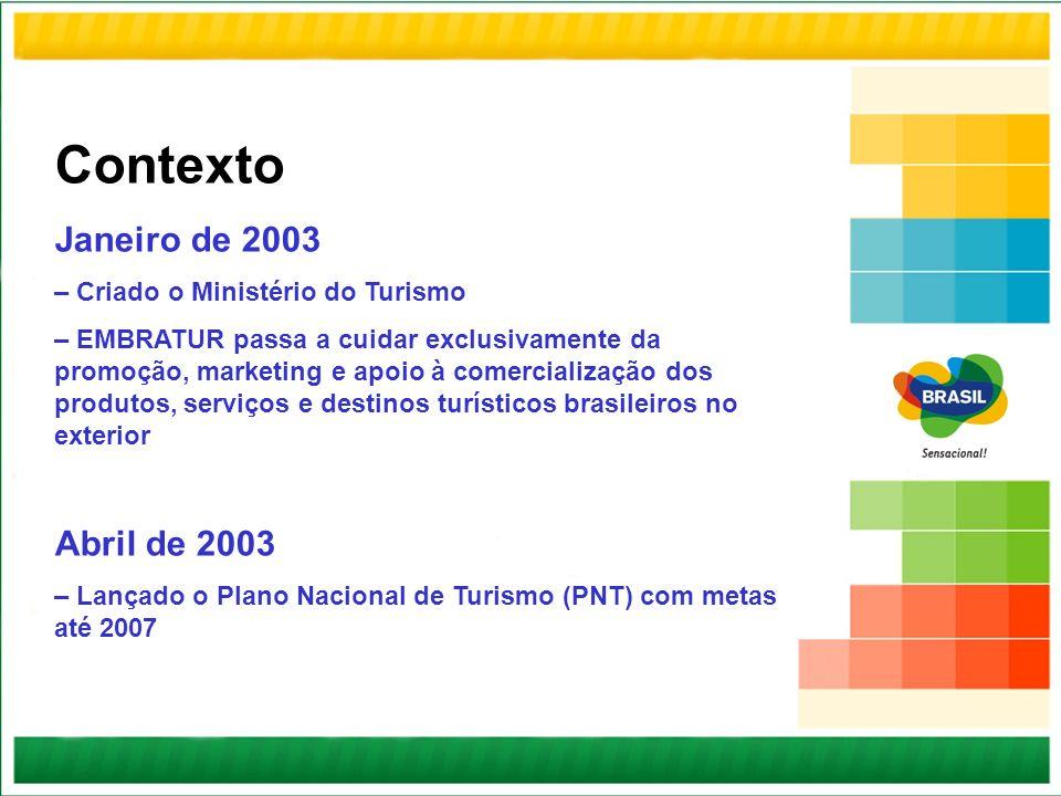Contexto Janeiro de 2003 – Criado o Ministério do Turismo – EMBRATUR passa a cuidar exclusivamente da promoção, marketing e apoio à comercialização do