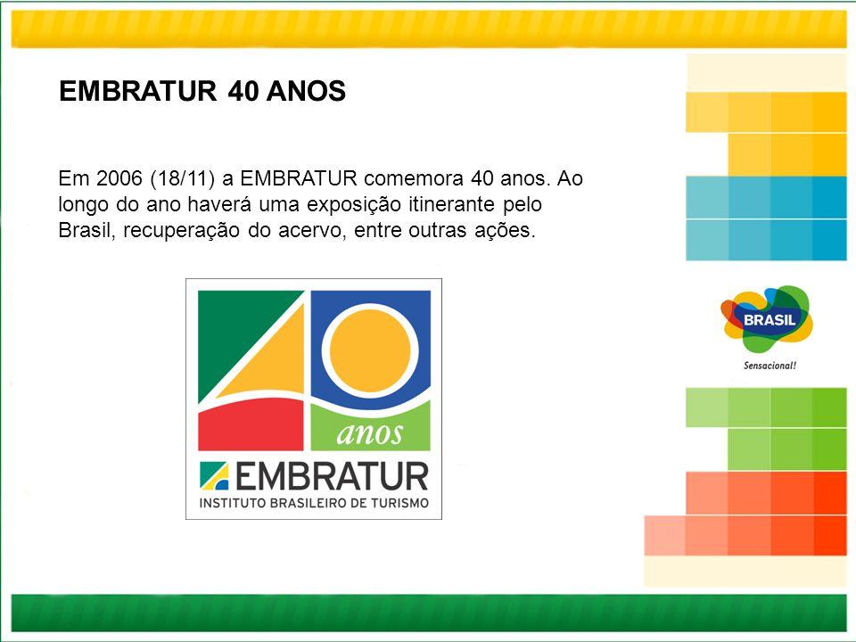 EMBRATUR 40 ANOS Em 2006 (18/11) a EMBRATUR comemora 40 anos. Ao longo do ano haverá uma exposição itinerante pelo Brasil, recuperação do acervo, entr