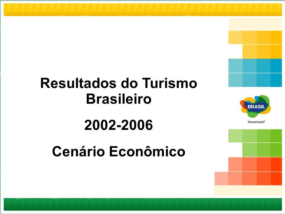 Resultados do Turismo Brasileiro 2002-2006 Cenário Econômico