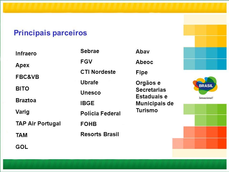 Infraero Apex FBC&VB BITO Braztoa Varig TAP Air Portugal TAM GOL Sebrae FGV CTI Nordeste Ubrafe Unesco IBGE Polícia Federal FOHB Resorts Brasil Princi
