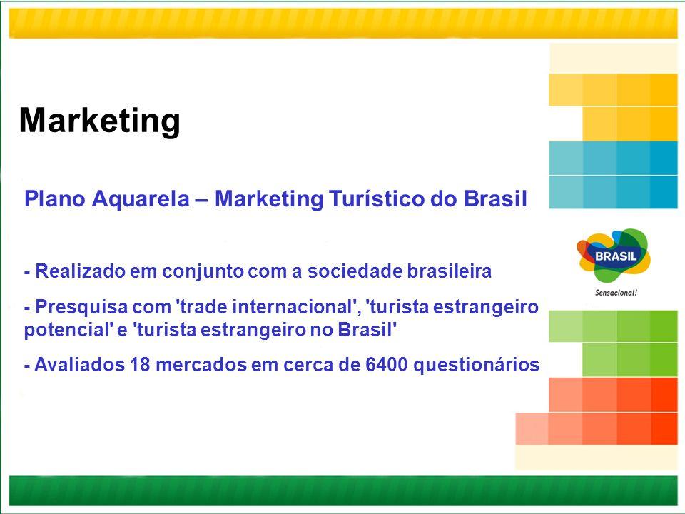 Marketing Plano Aquarela – Marketing Turístico do Brasil - Realizado em conjunto com a sociedade brasileira - Presquisa com 'trade internacional', 'tu