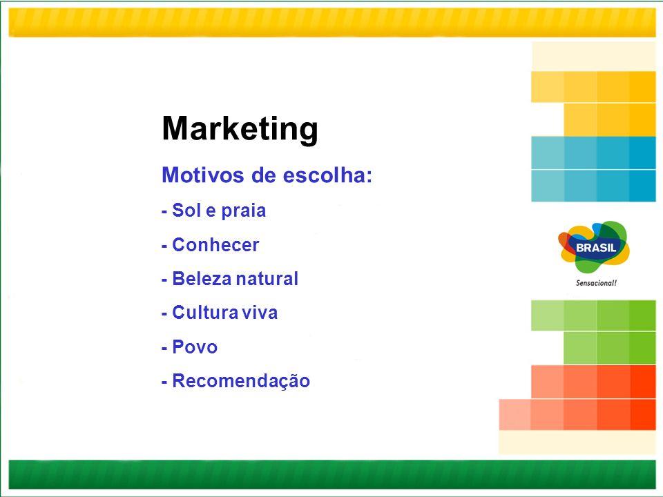 Marketing Motivos de escolha: - Sol e praia - Conhecer - Beleza natural - Cultura viva - Povo - Recomendação