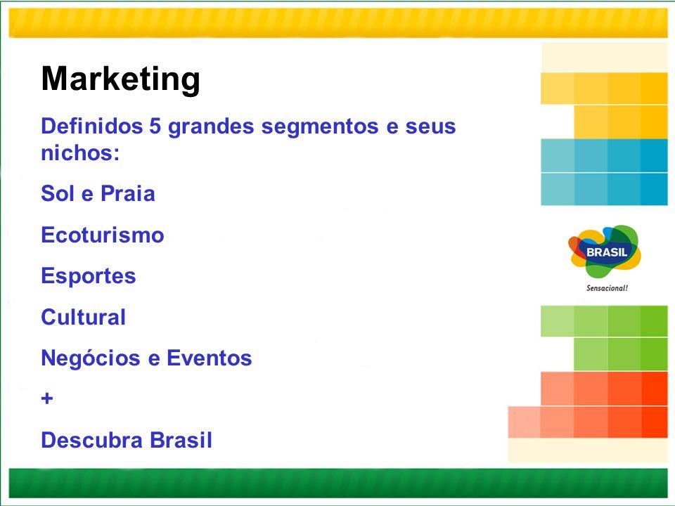 Definidos 5 grandes segmentos e seus nichos: Sol e Praia Ecoturismo Esportes Cultural Negócios e Eventos + Descubra Brasil