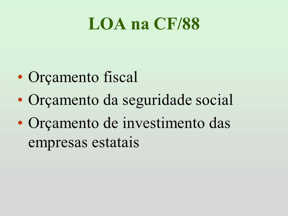 LOA na CF/88 Orçamento fiscal Orçamento da seguridade social Orçamento de investimento das empresas estatais