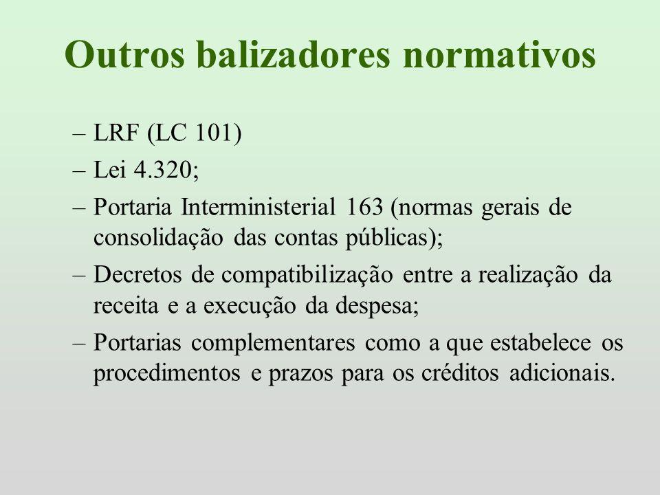 Outros balizadores normativos –LRF (LC 101) –Lei 4.320; –Portaria Interministerial 163 (normas gerais de consolidação das contas públicas); –Decretos