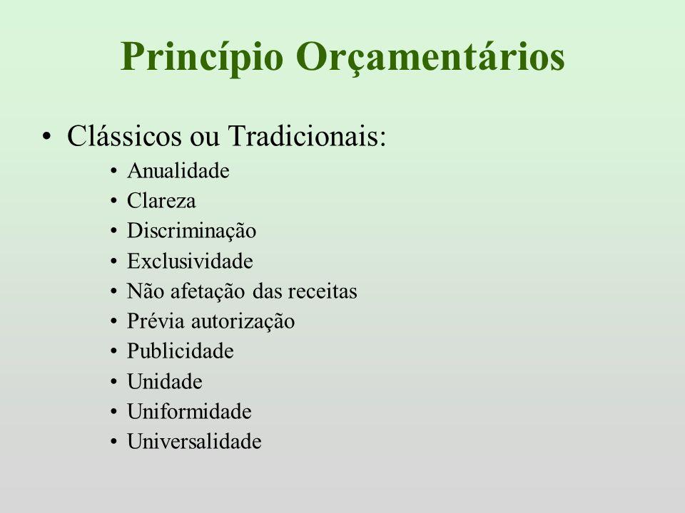 Princípio Orçamentários Clássicos ou Tradicionais: Anualidade Clareza Discriminação Exclusividade Não afetação das receitas Prévia autorização Publici
