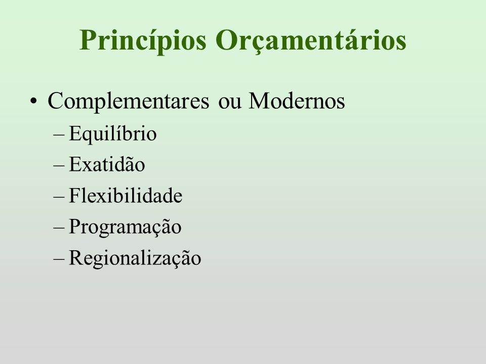 Princípios Orçamentários Complementares ou Modernos –Equilíbrio –Exatidão –Flexibilidade –Programação –Regionalização