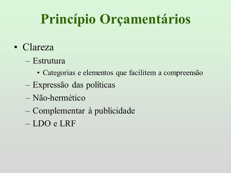 Princípio Orçamentários Clareza –Estrutura Categorias e elementos que facilitem a compreensão –Expressão das políticas –Não-hermético –Complementar à