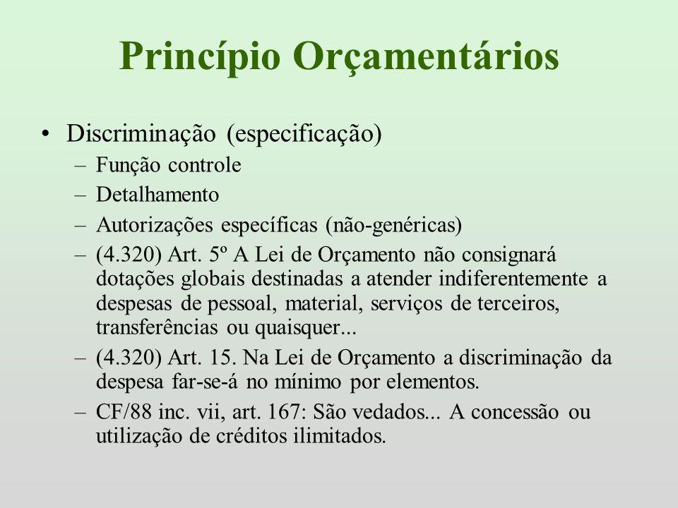 Princípio Orçamentários Discriminação (especificação) –Função controle –Detalhamento –Autorizações específicas (não-genéricas) –(4.320) Art. 5º A Lei