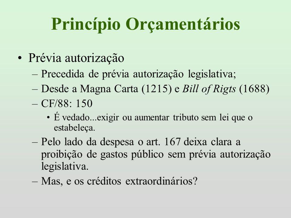 Princípio Orçamentários Prévia autorização –Precedida de prévia autorização legislativa; –Desde a Magna Carta (1215) e Bill of Rigts (1688) –CF/88: 15
