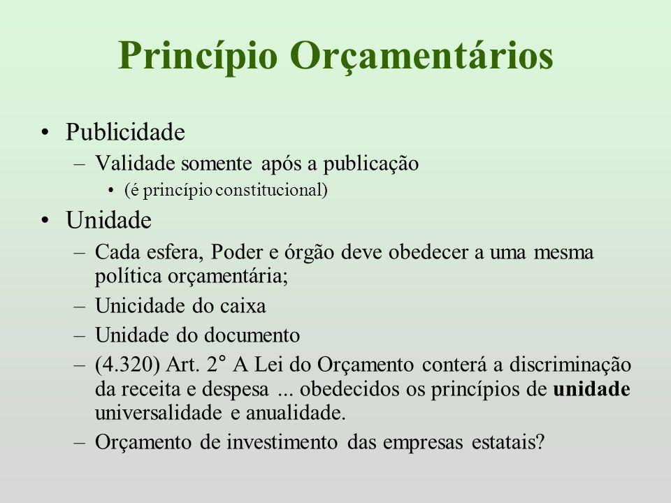 Princípio Orçamentários Publicidade –Validade somente após a publicação (é princípio constitucional) Unidade –Cada esfera, Poder e órgão deve obedecer