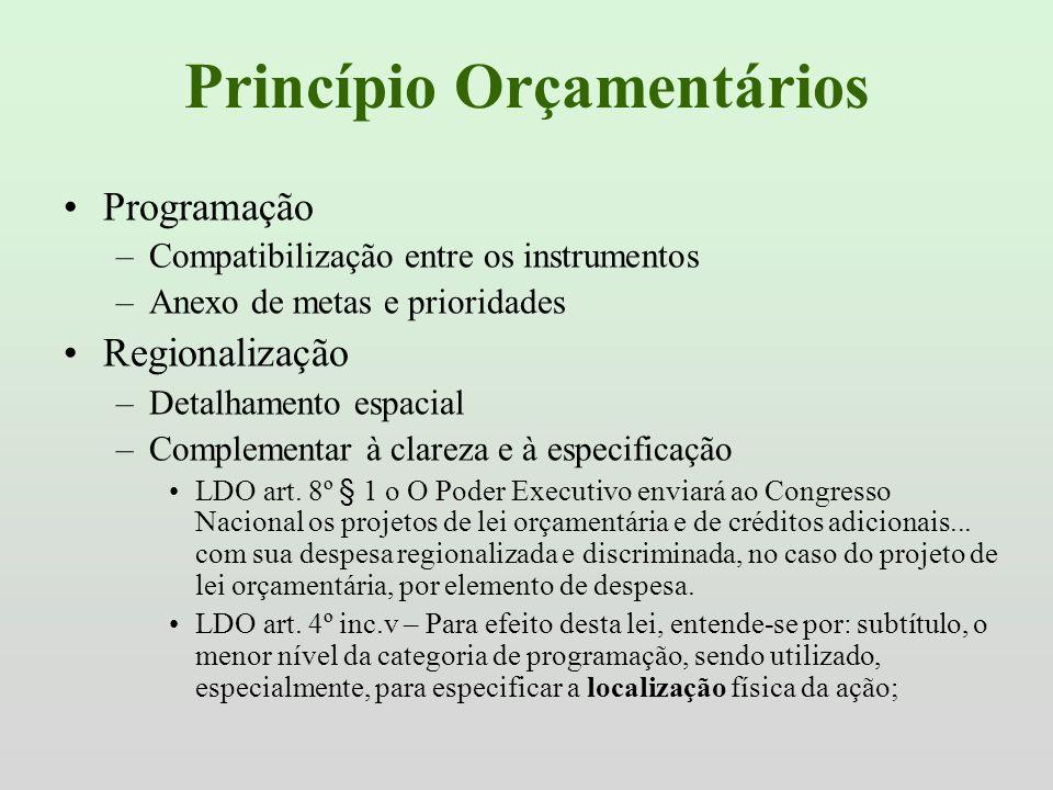 Princípio Orçamentários Programação –Compatibilização entre os instrumentos –Anexo de metas e prioridades Regionalização –Detalhamento espacial –Compl