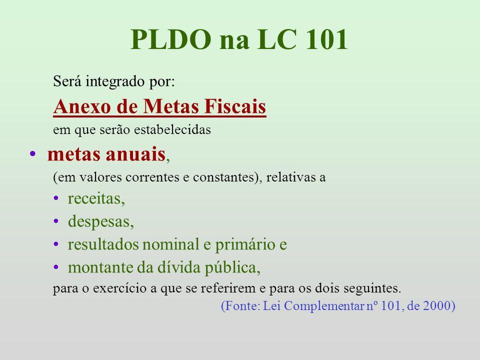 PLDO na LC 101 Será integrado por: Anexo de Metas Fiscais em que serão estabelecidas metas anuais, (em valores correntes e constantes), relativas a re