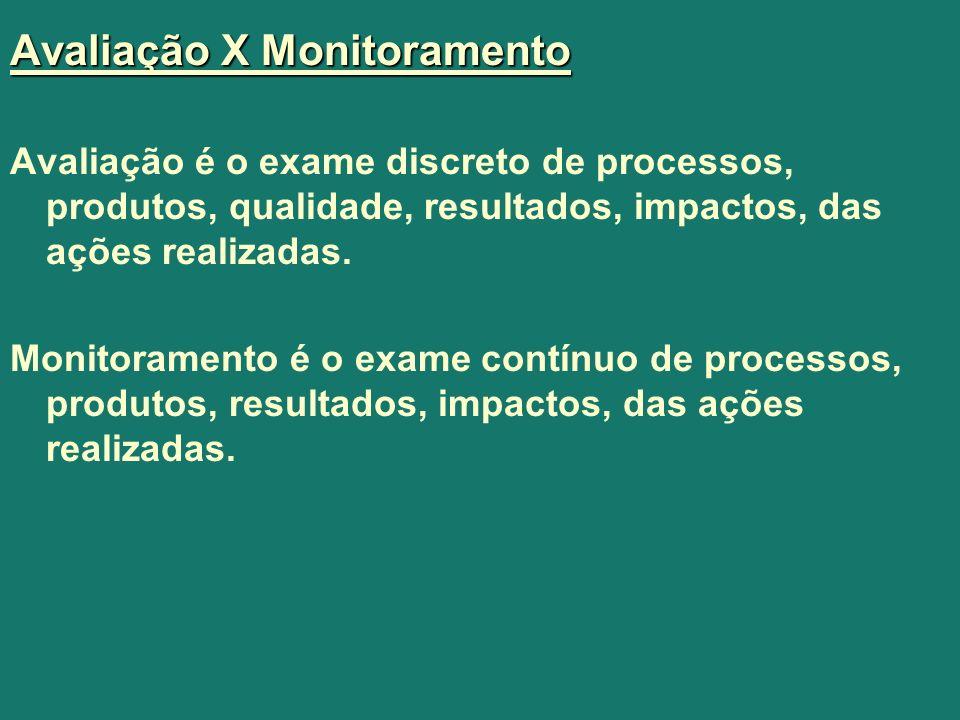 Avaliação X Monitoramento Avaliação é o exame discreto de processos, produtos, qualidade, resultados, impactos, das ações realizadas. Monitoramento é