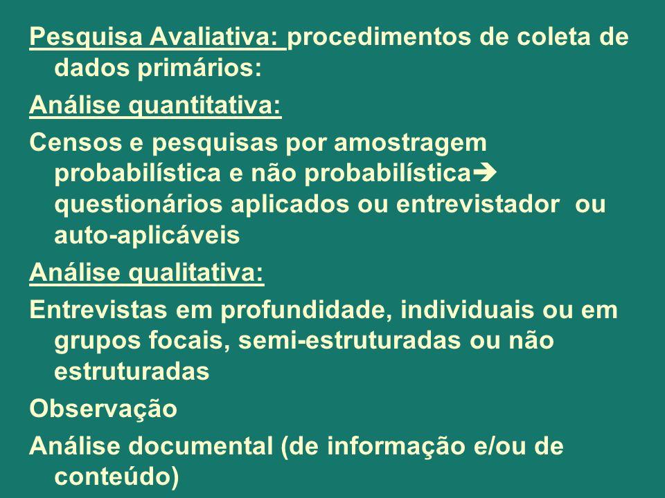 Pesquisa Avaliativa: procedimentos de coleta de dados primários: Análise quantitativa: Censos e pesquisas por amostragem probabilística e não probabil