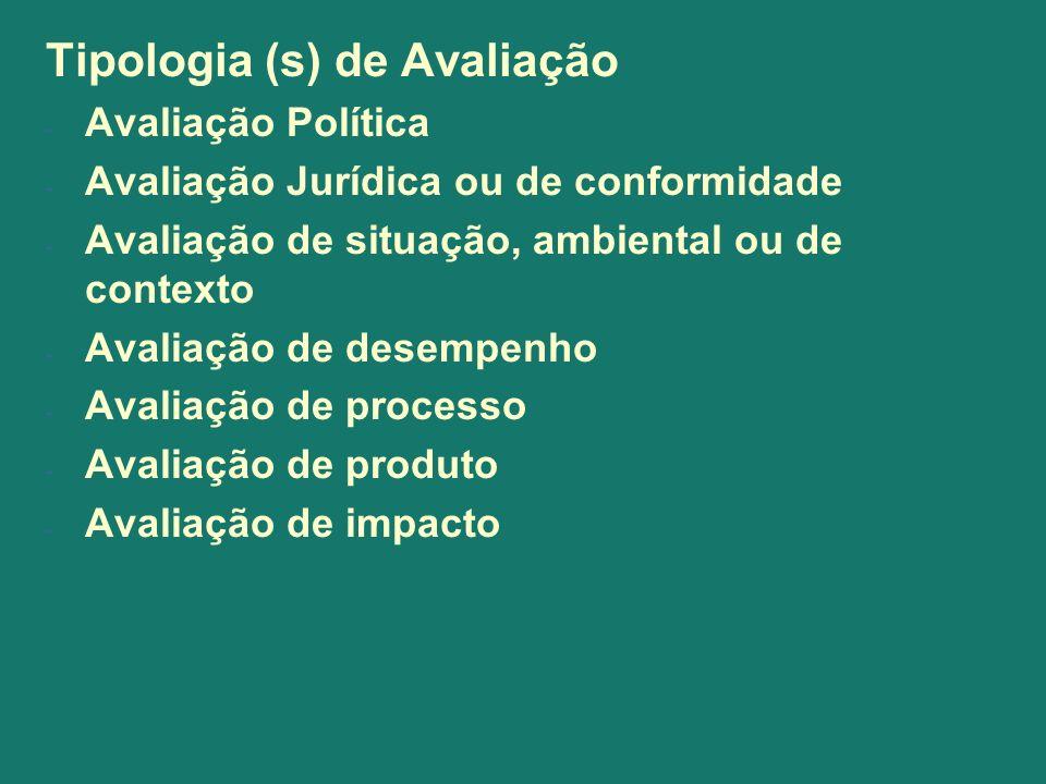 Tipologia (s) de Avaliação - Avaliação Política - Avaliação Jurídica ou de conformidade - Avaliação de situação, ambiental ou de contexto - Avaliação