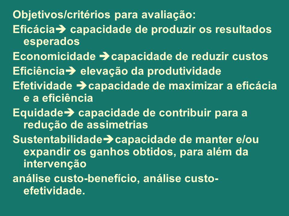 Objetivos/critérios para avaliação: Eficácia capacidade de produzir os resultados esperados Economicidade capacidade de reduzir custos Eficiência elev