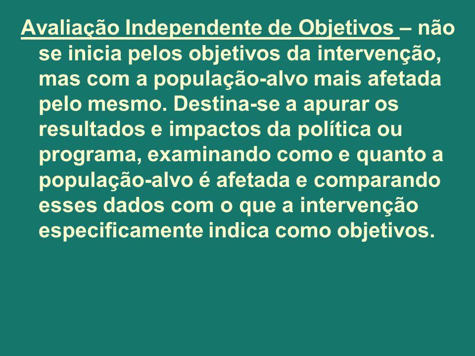 Avaliação Independente de Objetivos – não se inicia pelos objetivos da intervenção, mas com a população-alvo mais afetada pelo mesmo. Destina-se a apu