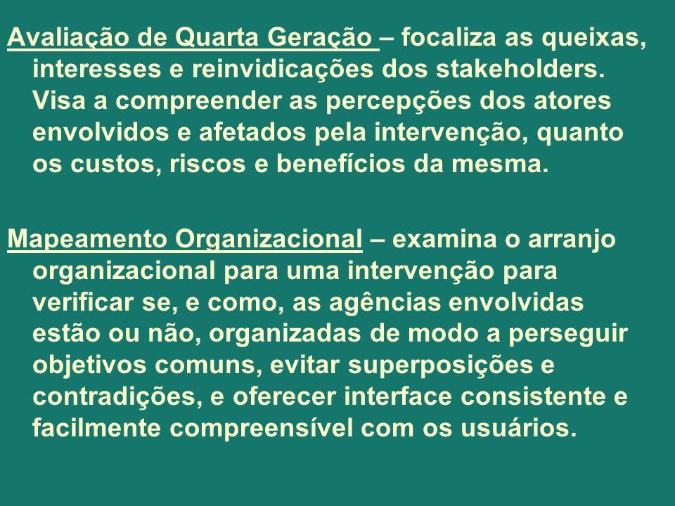 Avaliação de Quarta Geração – focaliza as queixas, interesses e reinvidicações dos stakeholders. Visa a compreender as percepções dos atores envolvido