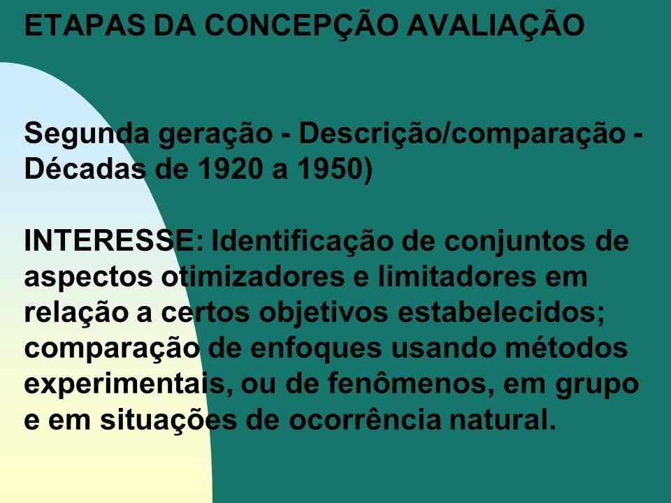 ETAPAS DA CONCEPÇÃO AVALIAÇÃO Segunda geração - Descrição/comparação - Décadas de 1920 a 1950) INTERESSE: Identificação de conjuntos de aspectos otimi