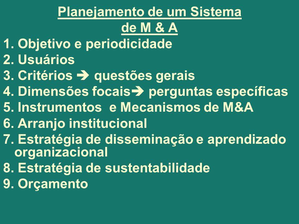 Planejamento de um Sistema de M & A 1. Objetivo e periodicidade 2. Usuários 3. Critérios questões gerais 4. Dimensões focais perguntas específicas 5.