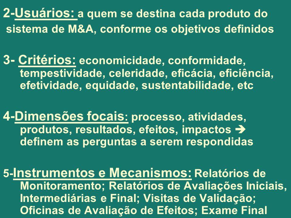 2-Usuários: a quem se destina cada produto do sistema de M&A, conforme os objetivos definidos 3- Critérios: economicidade, conformidade, tempestividad