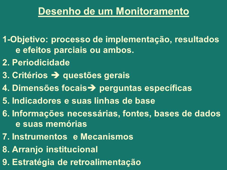 Desenho de um Monitoramento 1-Objetivo: processo de implementação, resultados e efeitos parciais ou ambos. 2. Periodicidade 3. Critérios questões gera