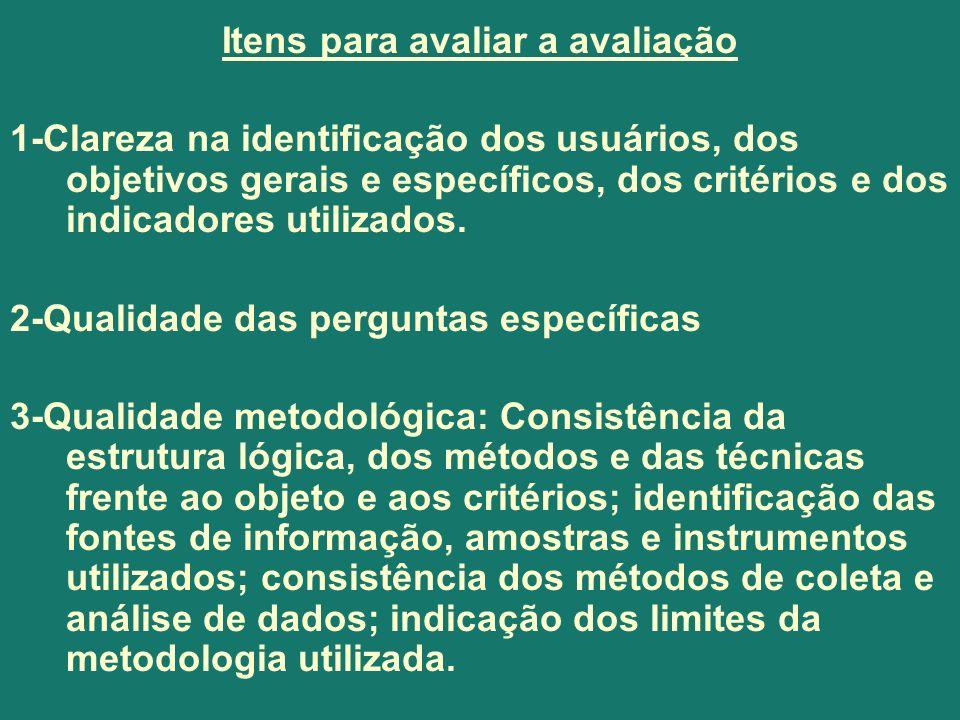 Itens para avaliar a avaliação 1-Clareza na identificação dos usuários, dos objetivos gerais e específicos, dos critérios e dos indicadores utilizados