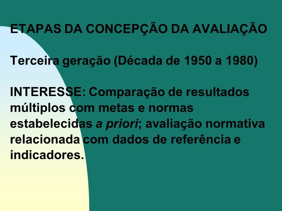 ETAPAS DA CONCEPÇÃO DA AVALIAÇÃO Terceira geração (Década de 1950 a 1980) INTERESSE: Comparação de resultados múltiplos com metas e normas estabelecid