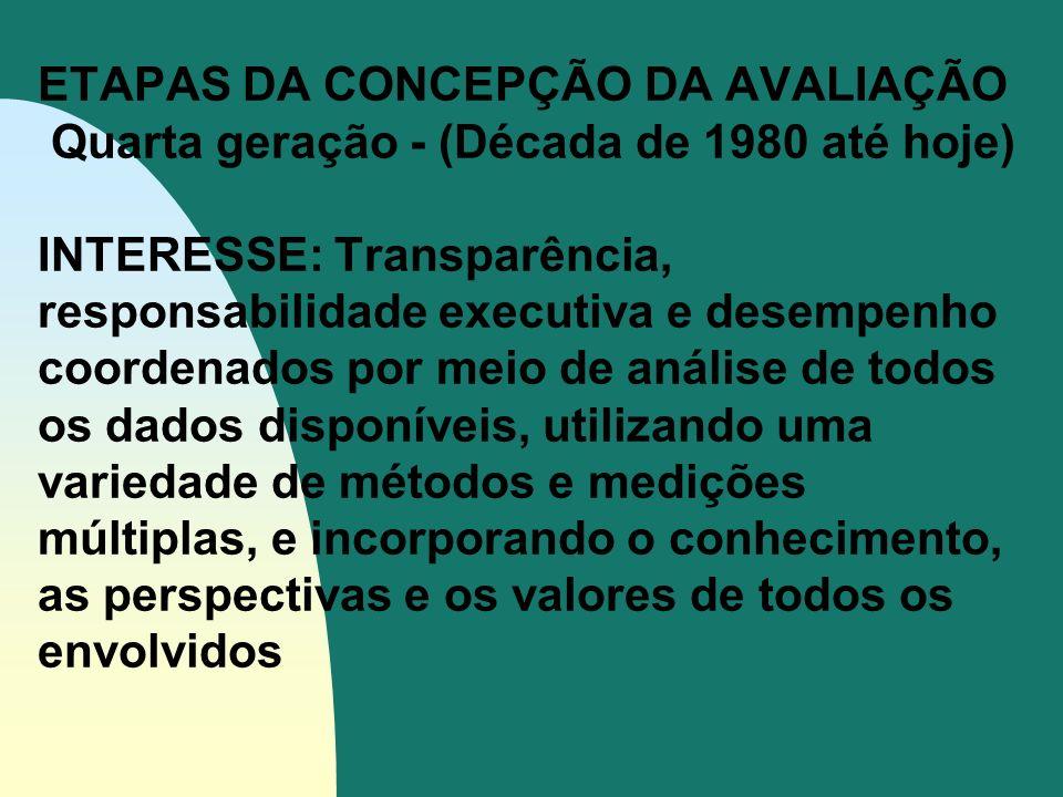 ETAPAS DA CONCEPÇÃO DA AVALIAÇÃO Quarta geração - (Década de 1980 até hoje) INTERESSE: Transparência, responsabilidade executiva e desempenho coordena