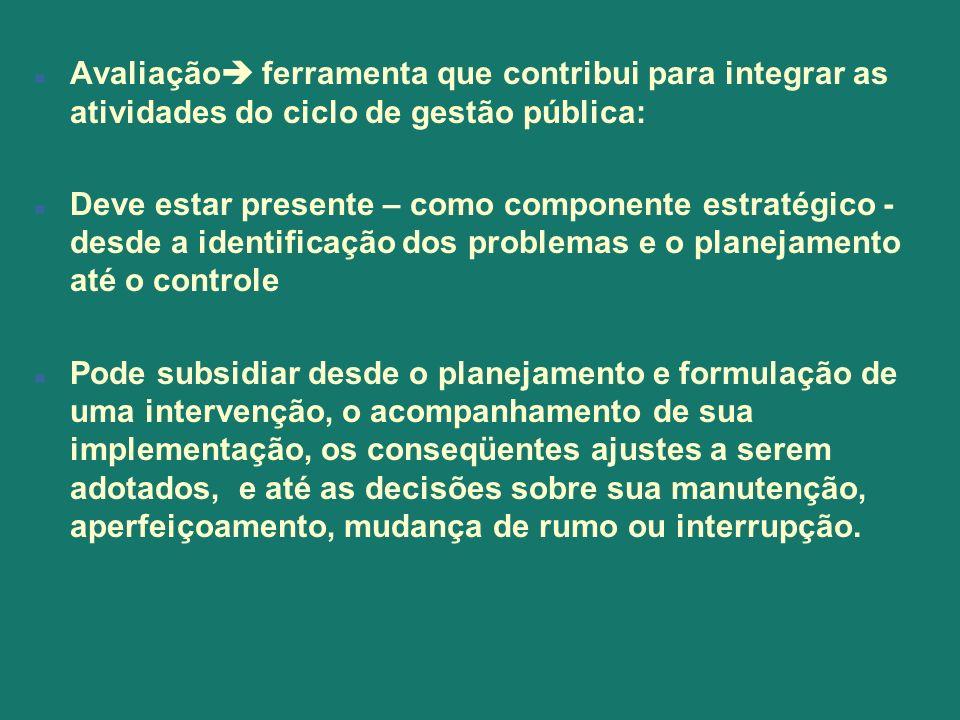 n Avaliação ferramenta que contribui para integrar as atividades do ciclo de gestão pública: n Deve estar presente – como componente estratégico - des