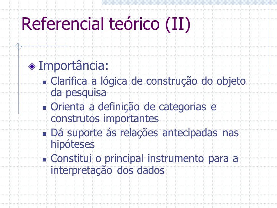 Referencial teórico (II) Importância: Clarifica a lógica de construção do objeto da pesquisa Orienta a definição de categorias e construtos importante