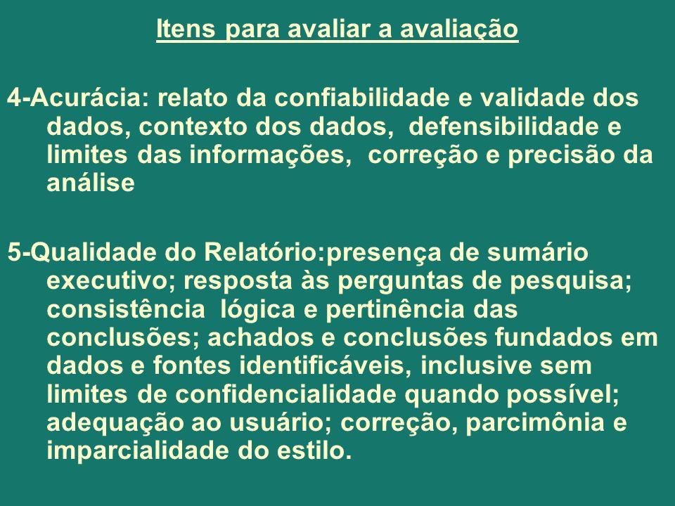 Itens para avaliar a avaliação 4-Acurácia: relato da confiabilidade e validade dos dados, contexto dos dados, defensibilidade e limites das informaçõe