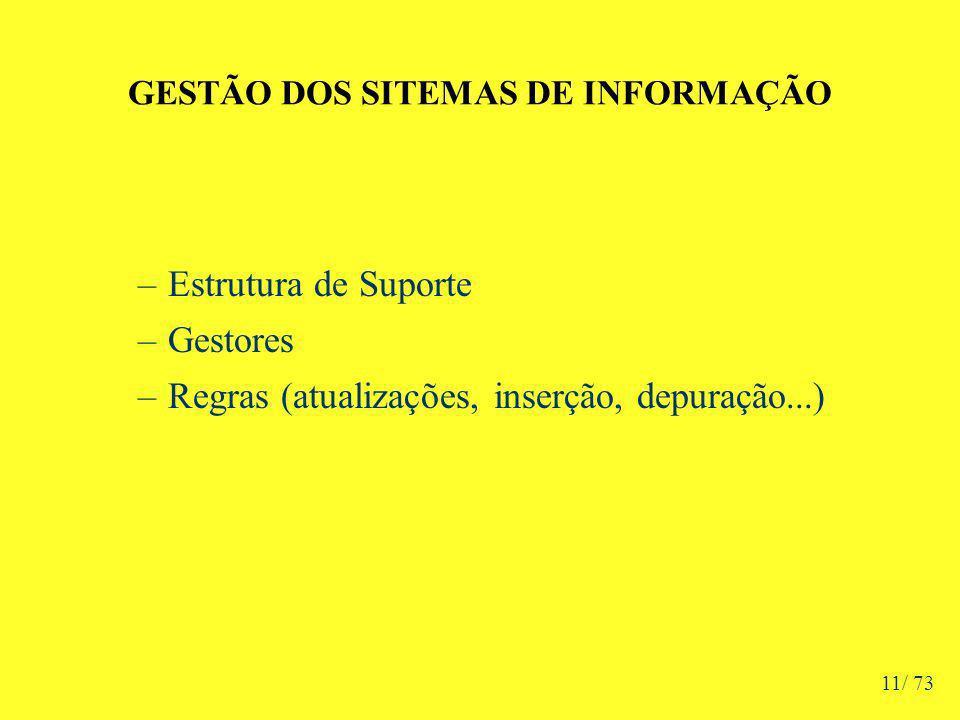 GESTÃO DOS SITEMAS DE INFORMAÇÃO –Estrutura de Suporte –Gestores –Regras (atualizações, inserção, depuração...) 11/ 73