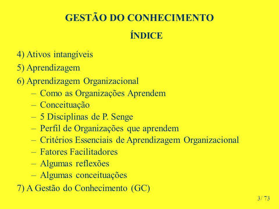 GESTÃO DO CONHECIMENTO ÍNDICE 4) Ativos intangíveis 5) Aprendizagem 6) Aprendizagem Organizacional –Como as Organizações Aprendem –Conceituação –5 Disciplinas de P.