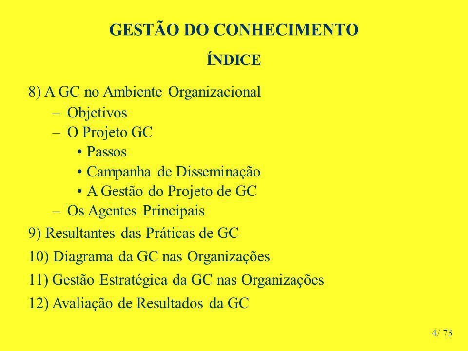 GESTÃO DO CONHECIMENTO ÍNDICE 8) A GC no Ambiente Organizacional –Objetivos –O Projeto GC Passos Campanha de Disseminação A Gestão do Projeto de GC –Os Agentes Principais 9) Resultantes das Práticas de GC 10) Diagrama da GC nas Organizações 11) Gestão Estratégica da GC nas Organizações 12) Avaliação de Resultados da GC 4/ 73