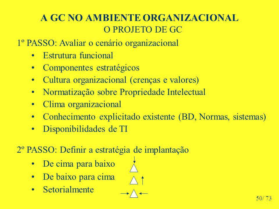 A GC NO AMBIENTE ORGANIZACIONAL O PROJETO DE GC 1º PASSO: Avaliar o cenário organizacional Estrutura funcional Componentes estratégicos Cultura organizacional (crenças e valores) Normatização sobre Propriedade Intelectual Clima organizacional Conhecimento explicitado existente (BD, Normas, sistemas) Disponibilidades de TI 2º PASSO: Definir a estratégia de implantação De cima para baixo De baixo para cima Setorialmente 50/ 73