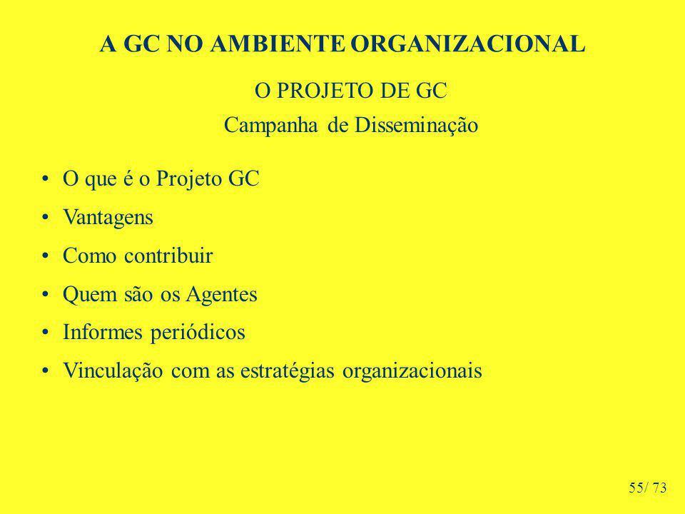 A GC NO AMBIENTE ORGANIZACIONAL O PROJETO DE GC Campanha de Disseminação O que é o Projeto GC Vantagens Como contribuir Quem são os Agentes Informes periódicos Vinculação com as estratégias organizacionais 55/ 73