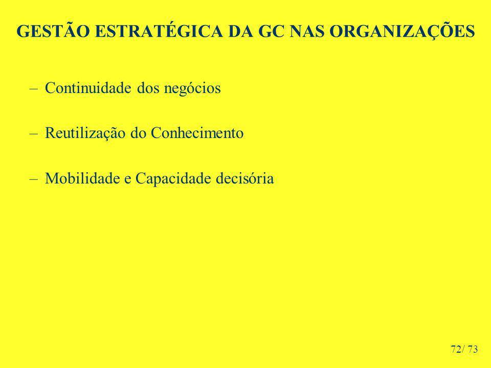 GESTÃO ESTRATÉGICA DA GC NAS ORGANIZAÇÕES –Continuidade dos negócios –Reutilização do Conhecimento –Mobilidade e Capacidade decisória 72/ 73
